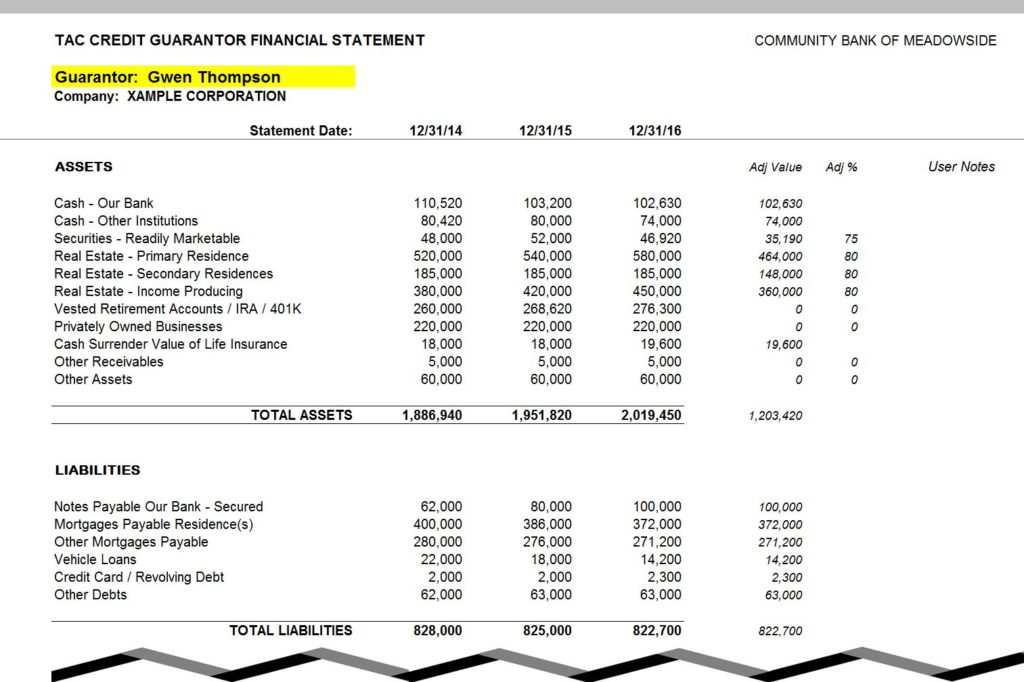 Sample Personal Balance Sheet: